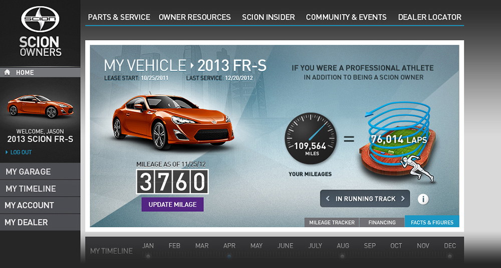 Scion Information Graphics